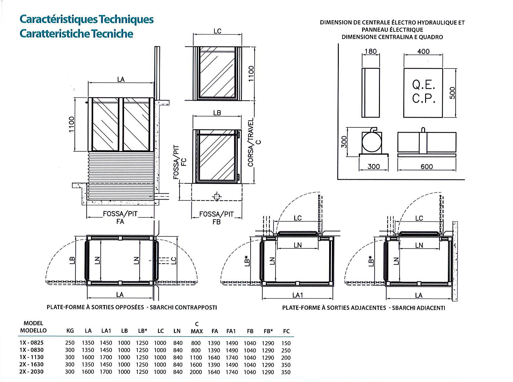 Dimension Ascenseur Hotel : Elévateur epmr plateformes verticales pour personnes